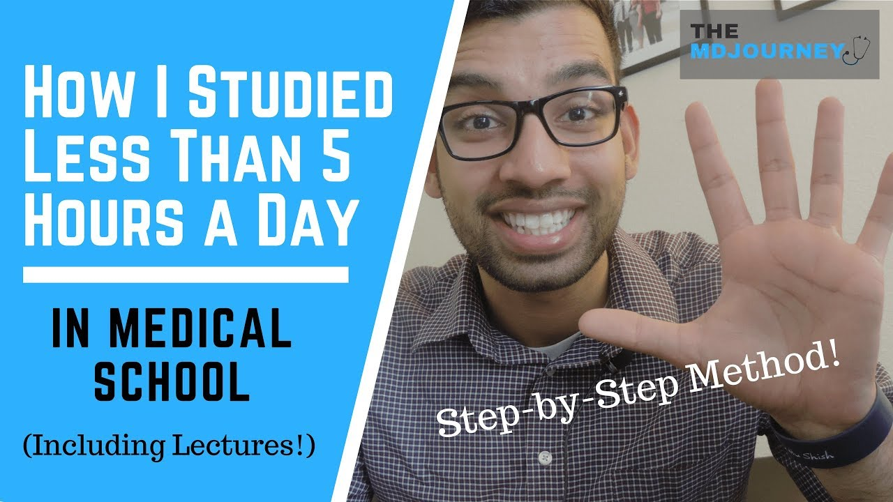 How To Use Anki in Medical School - TheMDJourney