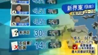 立法會選舉滾動民調 9月3 7日 區議會 第二 功能組別 新界東 新界西