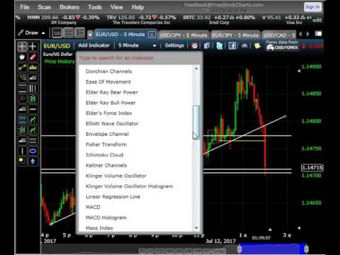 Pengalaman menang di binary option