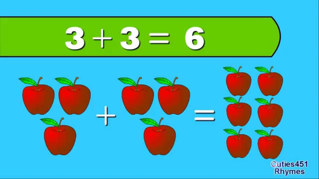 Simple Adding for Children - Maths