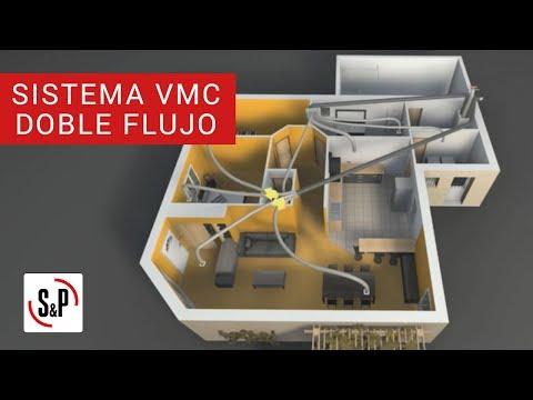 Sistemas de VMC de doble flujo, ahorro energético en el hogar