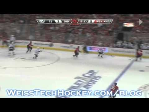 Tampa Bay Lightning 1-3-1 Forecheck (DISSECTED)