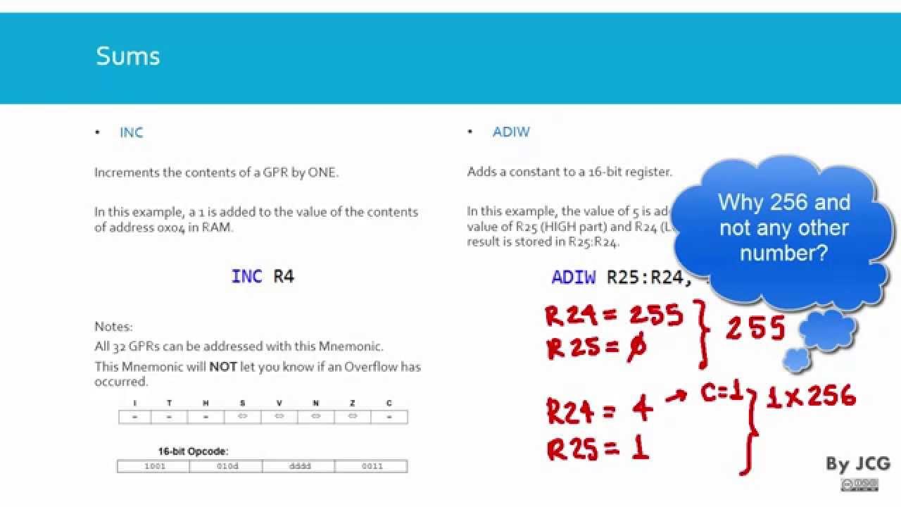 1 Avr Instruction Set 1 Of 2 Arithmetic Logic Instructions