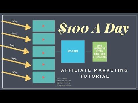 Affiliate Marketing Tutorial – Make $100 A Day