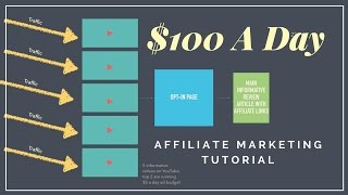 Affiliate Marketing Tutorial - Make $100 A Day