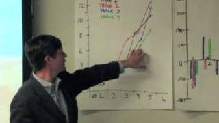 Ses 2-1 | MIT 16.660 Introduction to Lean Six Sigma Methods, January (IAP) 2008