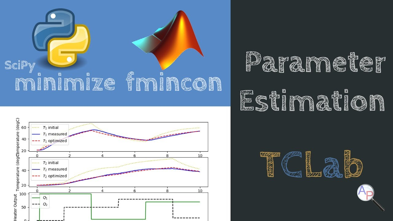 Parameter Estimation with MATLAB fmincon and Python minimize