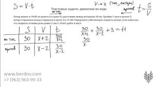 Как решать задачу B14 на движение по воде из ЕГЭ по математике