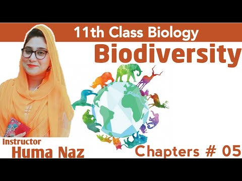 Variety of Life || Biodiversity - Lec # 1-11th Class Biology || Chapter # 05