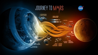 Камни Марса левитируют! Все опровержения - пустота и ВЗДОР! Смотрите в видео! (12.02.2017)