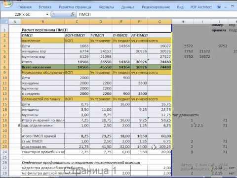Штатное расписание медицинских организаций по готовым шаблонам (на примере городской поликлиники)