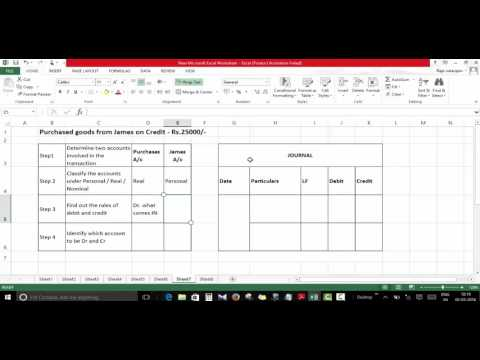 Accounting Entry For Credit Purchase