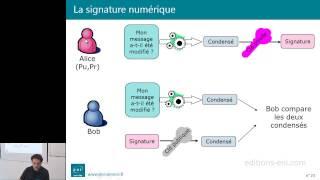 PKI - Introduction aux PKI : la cryptographie - Signature numérique