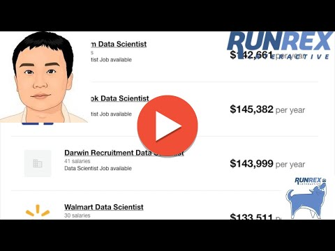 $133,049 Average Salary for Data Scientist in Houston Texas