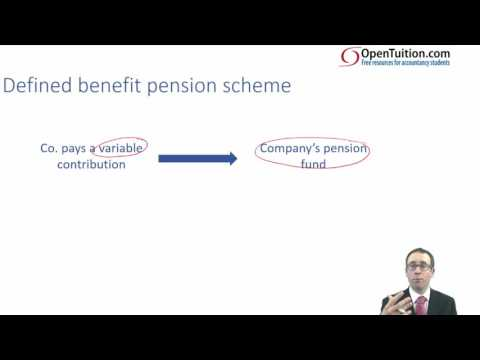 ACCA P2 Employee benefits (IAS 19) - Pensions