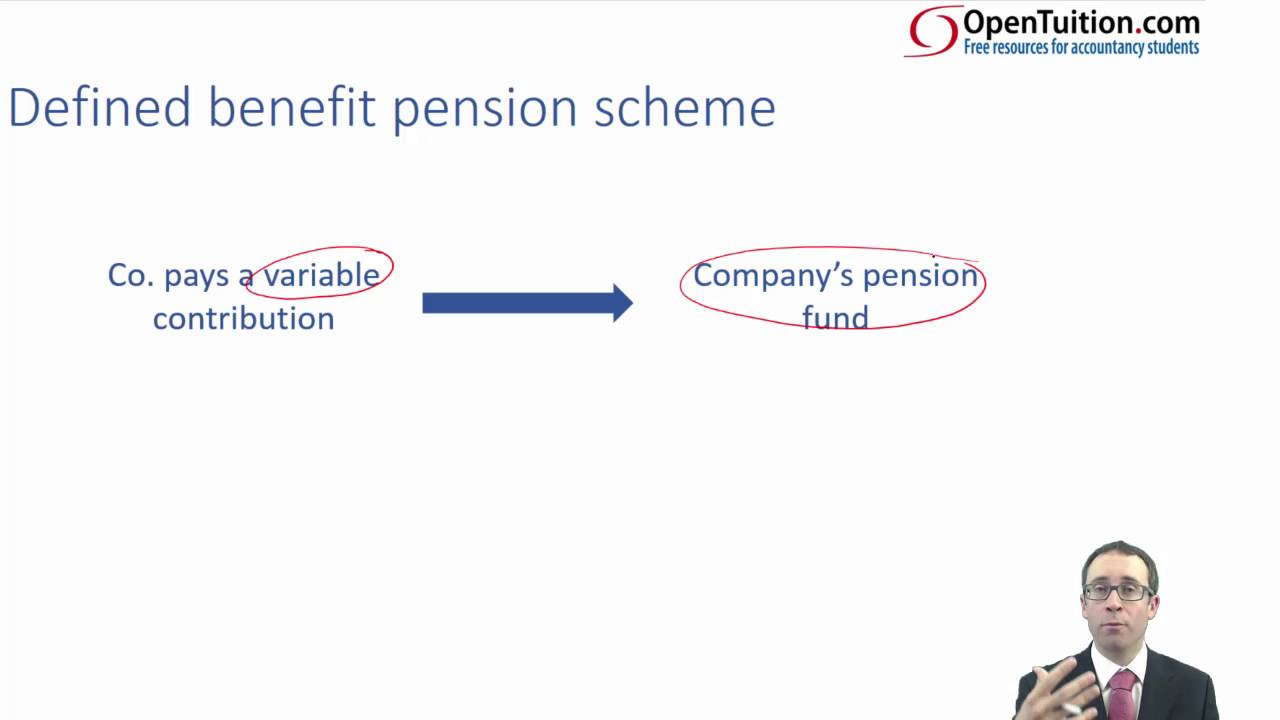 p2 ias Acca p2 video lecture 1 for 2017-18 attempts ias 19 employee benefits acca p2 video lecture 1 for 2017-18 attempts you can watch video lectures of acca here in this channel and other tutorials too in this video we have discussed about ias 19 employee benefits.