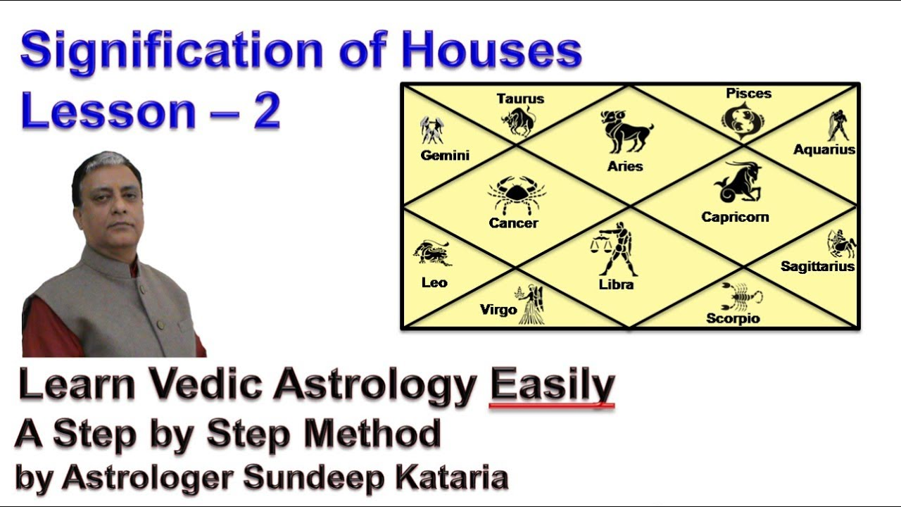 KRSchannel - Learn Astrology - YouTube
