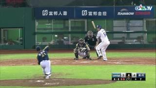 05/09 Lamigo vs 富邦 八局下,王躍霖投出2K,讓富邦打者三上三下