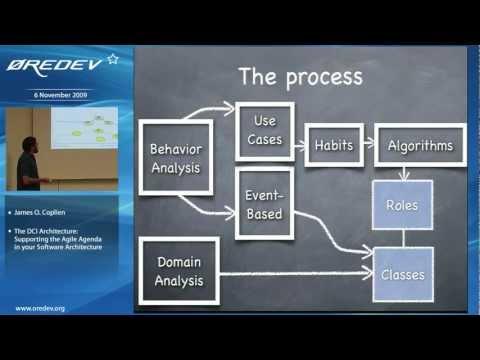 James-Coplien---The-DCI-Architecture--Supporting-the-Agile-Agenda-(hd-8235574)
