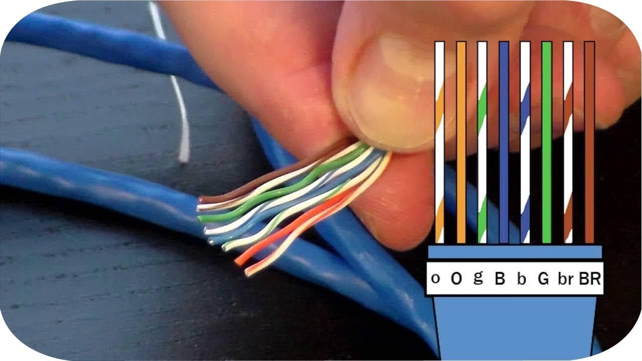 تعلم تأريج سلك الانترنت وعمل اختبار والتاكد من جودته بنفسك Youtube Ethernet Cable Computer Network Cable