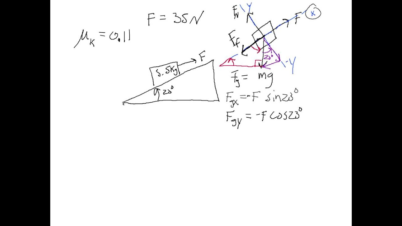 free body diagram example problem 3 pulling an object up an incline with closed caption cc  [ 1280 x 720 Pixel ]