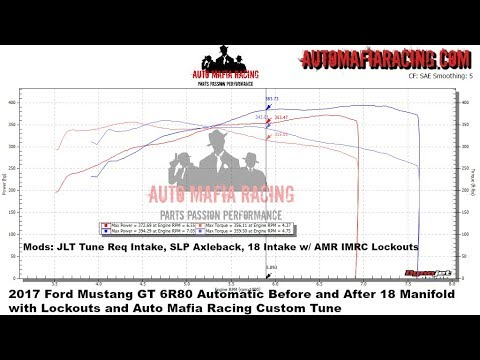 CNC PORTED 2018 Mustang GT Intake Manifold – Auto Mafia Racing