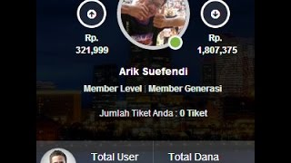 Download Cara Kerja Bisnis Online Manager100 MP3 song and Music Video
