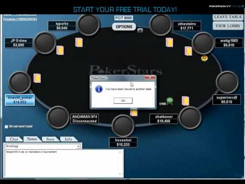 Strategy For Online Poker