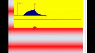 [OFDM Sim1](Multi Carrier Concept)