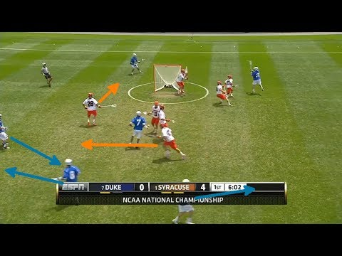 Film Break Down: Duke pick and roll 2 man game from X