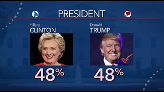 2016 election results: Morning recap for CNY, New York state