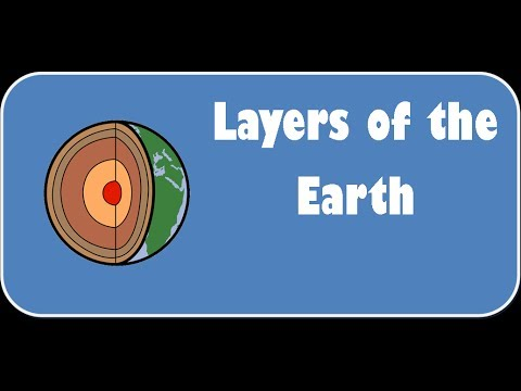 Earth - Layers  , Inside Earth  - Lesson for Kids