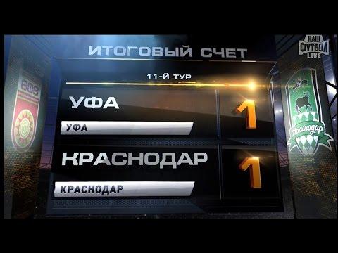 Краснодар (футбольный клуб) — Википедия
