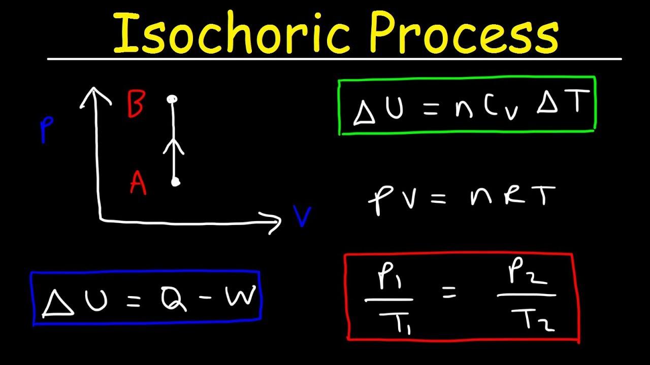 hight resolution of isochoric process thermodynamics work heat internal energy pv diagrams