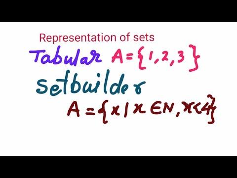 2.Notation And Representation Of Sets Mathematics Class 7 ICSE