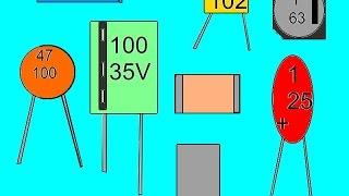 Kondensatoren - Kennnzeichnung und Beschriftung