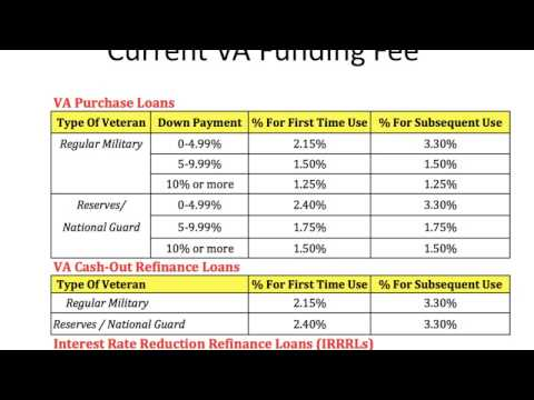 2017 VA Funding Fee