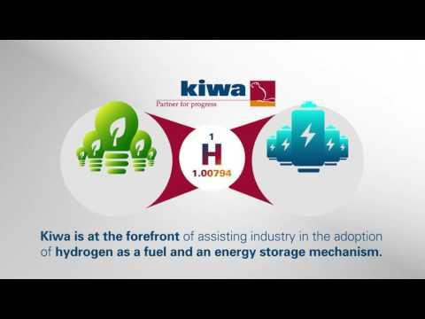 Kiwa Hydrogen Services