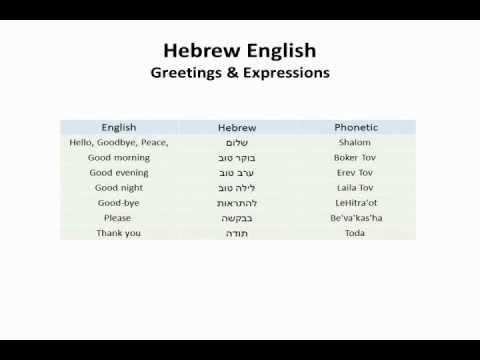 Learning hebrew greetings expressions youtube learning hebrew greetings expressions m4hsunfo