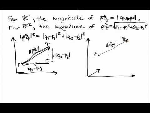 Euclidean Spaces Lecture 1 Part 3: Length and Distance