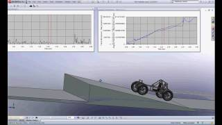 Cosmos Motion simulation