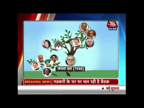 The history of the Janata Dal