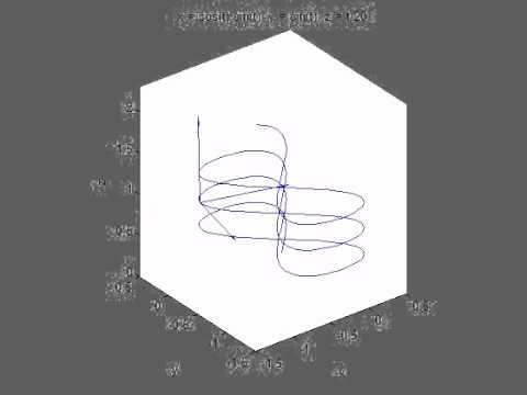 Infinity Frenet frame Matlab.