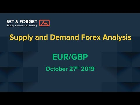EURGBP Forex Supply And Demand Analysis And Forecast