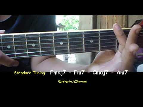 KZ Tandingan - Ako'Y Sa'Yo, Ika'Y Akin Lamang Guitar Chords Tutorial