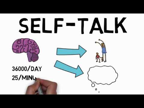 Self-Talk for Athletes (How to do it)