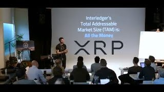Digital Assets/ XRP Market Size=ALL THE MONEY IN THE WORLD And Ripple