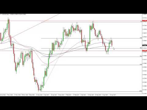 AUD/USD Technical Analysis for April 19 2017 by FXEmpire.com