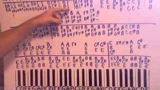 Mean Mr. Mustard Piano Lesson Beatles