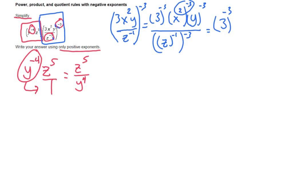 how to change negative exponents to positive exponents